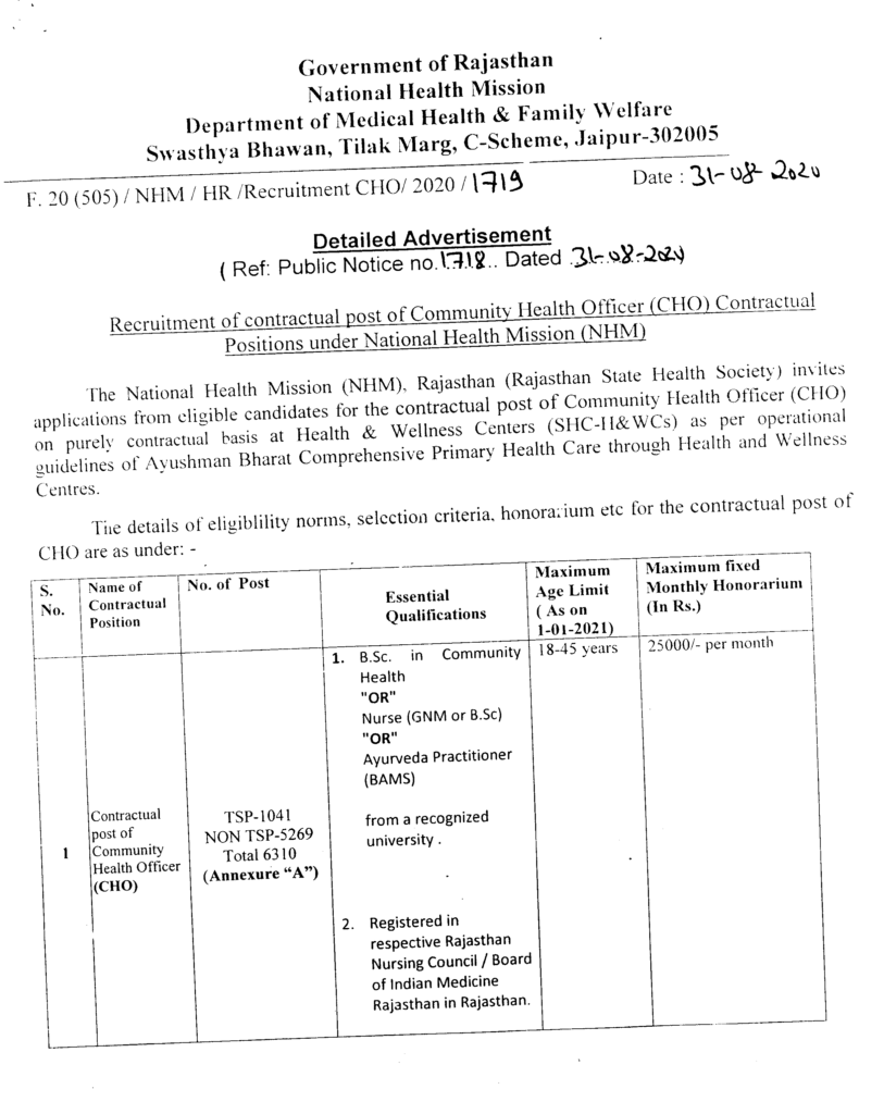 National Health Mission Directorate Department of Medical Health and Family Welfare